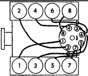 Firing Order Small Block Chevrolet Small Block Chevy Firing Order Diagram Autos Weblog