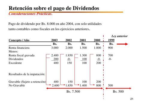 ley de vencimiento de pago de impuestos vencimiento del impuesto sobre la renta para personas