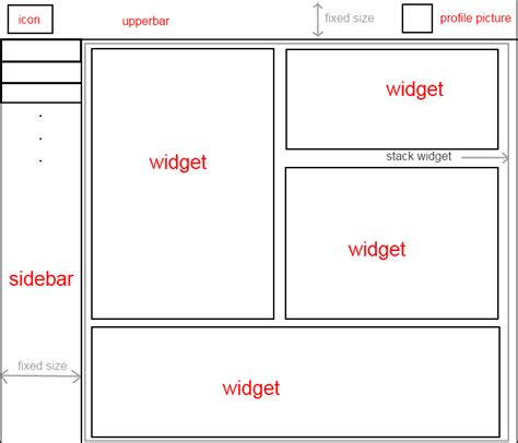 qt layout get widget qwidget qt what layout or combination of layout should
