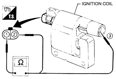 repair guides engine electrical ignition coil