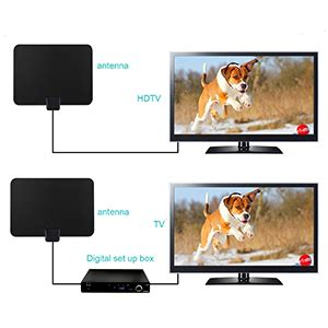 tv antenna clearview hdtv antenna indoor 50 mile range with detachable lifier
