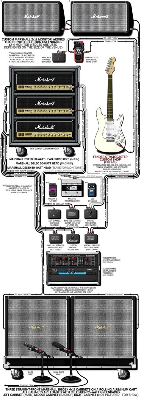 slash les paul wiring diagram slash wiring diagram free