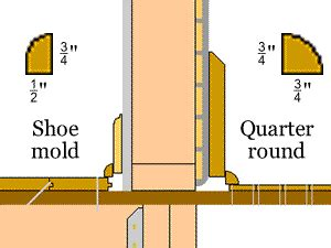 shoe molding vs quarter shoe molding vs quarter search home new