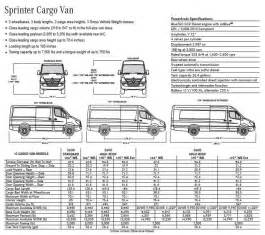 Mercedes Sprinter Height Wheelbase Measurements Search Tiny
