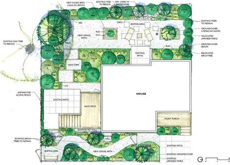 Amazing Landscape Design Plans Landscape Design Plans