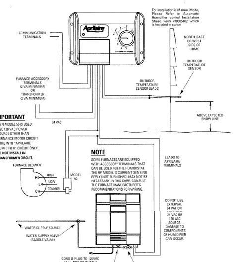 wiring diagram for aprilaire 700 efcaviation