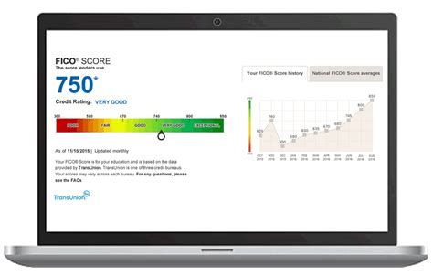 kredit fico free report score numbers free fico 174 credit score with bank of america 174 credit card