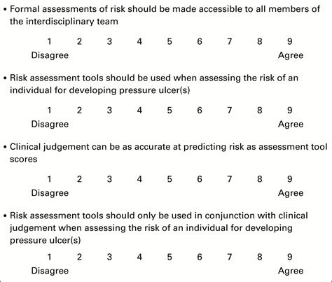 10 point likert scale template formal consensus the development of a national clinical