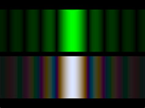 interference pattern for white light cyberphysics diffraction patterns from slits