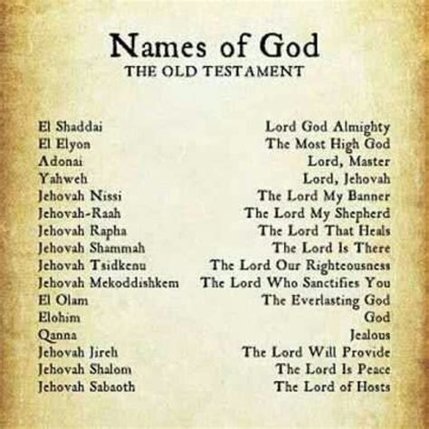god names praying the names of god the word of god