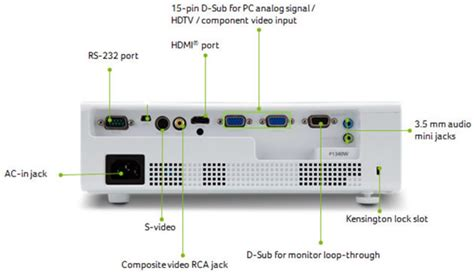Acer H6510bd Ceiling Mount by Acer P1340w Projector At Just Projectors