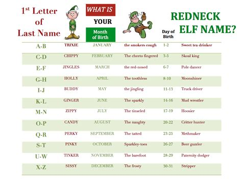 redneck elf christmas names name images search