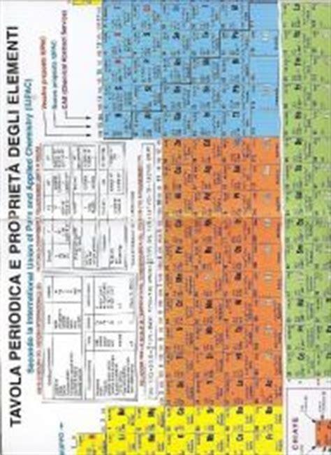 tavola periodica iupac tavola periodica e alcune proprieta degli elementi jupac