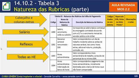 layout esocial em excel tabela 3 de natureza de rubricas aula 14 10 2 esocial