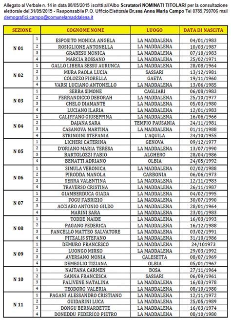 comune di ufficio elettorale elezioni la lista degli scrutatori guardiavecchia