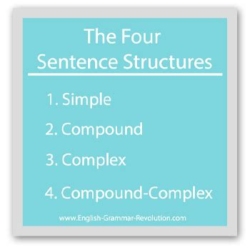 sentence structure using quotes in a sentence quotesgram