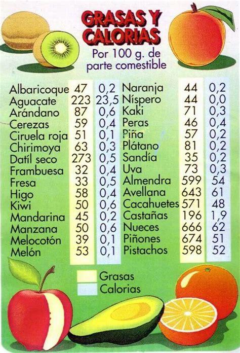 calorias y alimentos tabla de calorias para snacks salud aperitivos