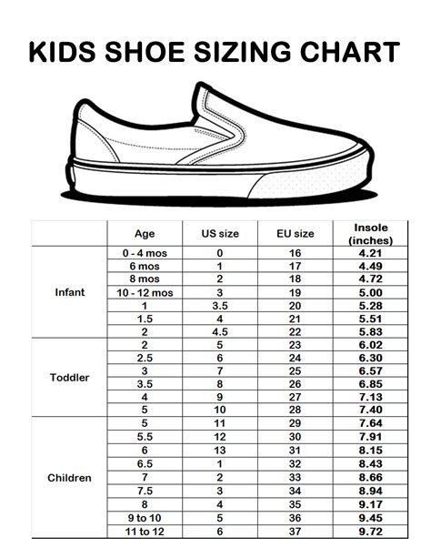 toddler to kid shoe size chart shoe size chart sizing chart baby clothes