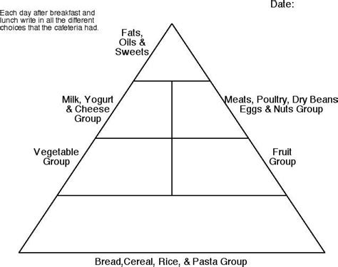 Blank Food Pyramid Template by Blank Food Guide Pyramid School Printables