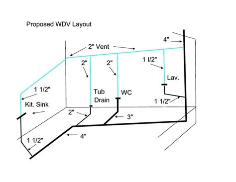 Dwv Plumbing by Proposed Dwv Design