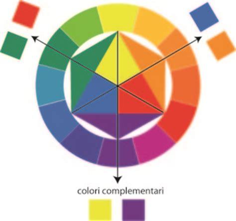 tavola dei colori complementari teoria dei colori classe 5a il cerchi di itten e