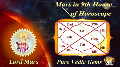 9th house mars horoscope article 9th house