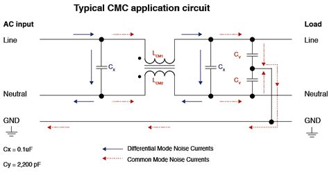 common mode choke application choking emi rfi in line switchers power electronic tips