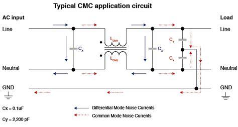 common mode choke emi filter design choking emi rfi in line switchers power electronic tips