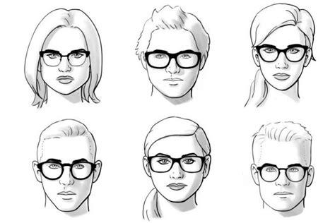 bentuk layout rapat yang sesuai ini dia kacamata yang sesuai dengan bentuk wajah anda