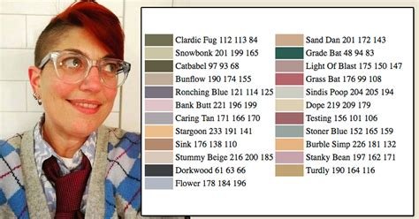 paint colors neural network this scientist made an ai that invents paint colours and
