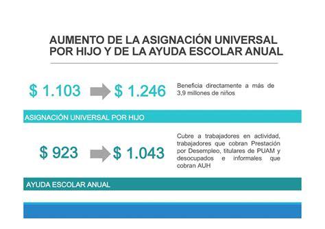 cuanto se paga la ayuda escolar para pensiones no contrivutiva enterate cu 225 nto aumentar 225 n las jubilaciones y asignaciones