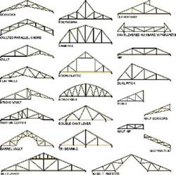 Home Design For Dummies diagram of various types of roof trusses typically used in
