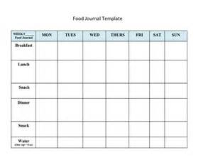 The sheet you can use to track your food intake this is for your use