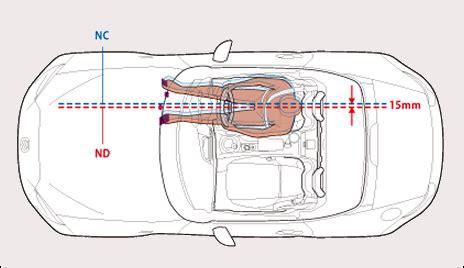qml layout vs positioner roadster nc com mx 5 interior design