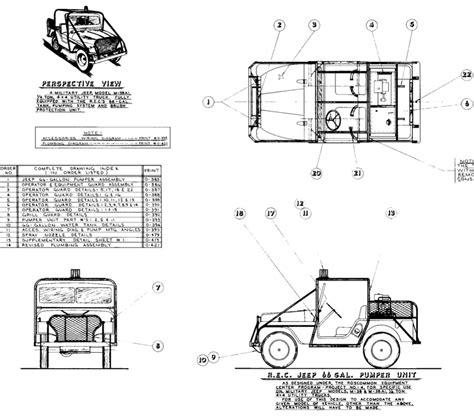 jeep instructions jeep fire and brush trucks on pinterest fire trucks