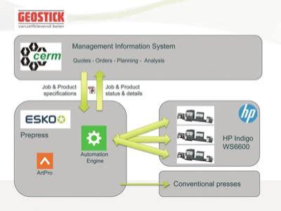 esko workflow bringing out the potential of label presses digital