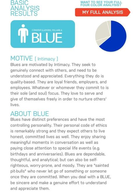 color code personality hartman color code personality i m blue second closest