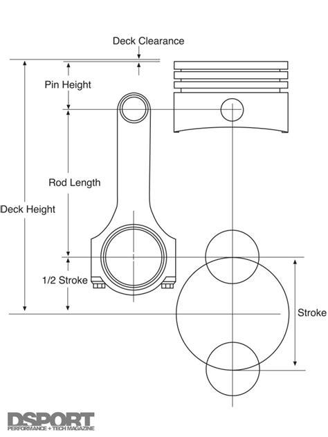 crankshaft diagram rotating assembly 101 rods pistons and crank