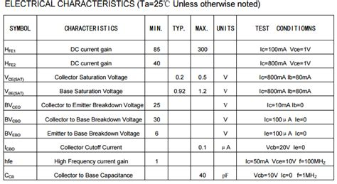 a1013y transistor datasheet transistor a1013 datasheet 28 images a1013 datasheet equivalent cross reference search