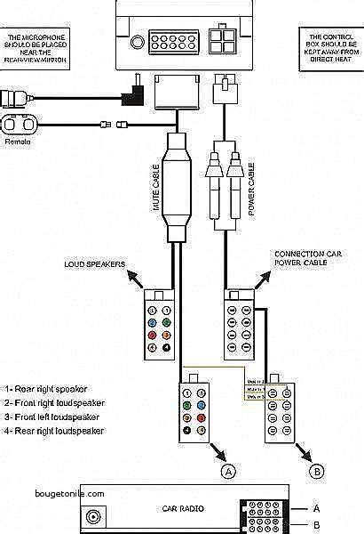 parrot ck3100 installation wiring diagram wiring diagram