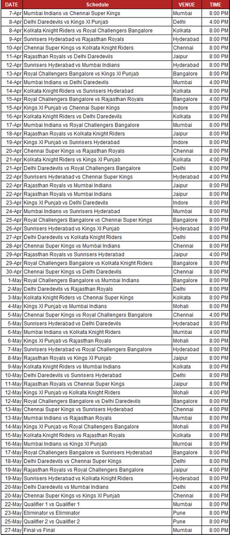 full hd video time table vivo ipl 2016 schedule time table image many hd wallpaper