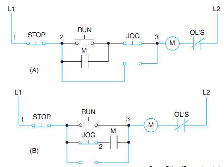 stop start jog wiring diagram wiring diagram