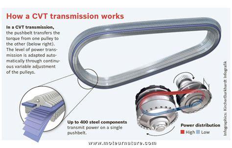 2982 As Roda Intermadiate Shaft Nissan X Trail Qr25 nissan rogue parts diagram 2000 nissan quest cooling