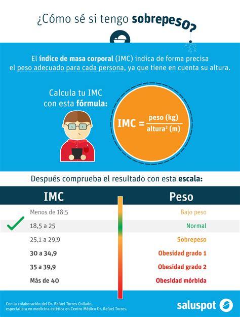 indice de masa corporal medir el sobrepeso con el 237 ndice de masa corporal