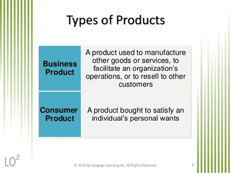 Consumer Products Definition Industry Mba chapter 10 product concepts
