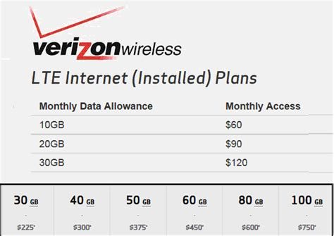 att home internet plans verizon wireless s 5g deployment is a 1 gig fairy tale