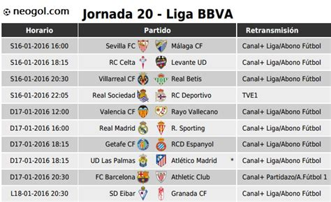 liga bbva posiciones 2016 calendar template 2016