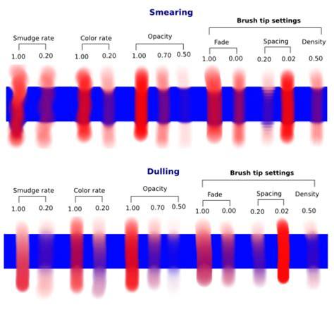 tutorial smudge coloring color smudge krita documentation