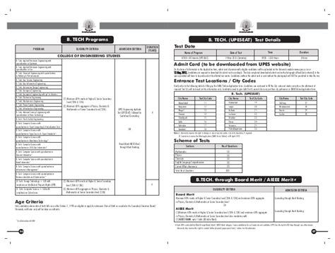 Upes Mba Fees by Upes Information Bulletin 1