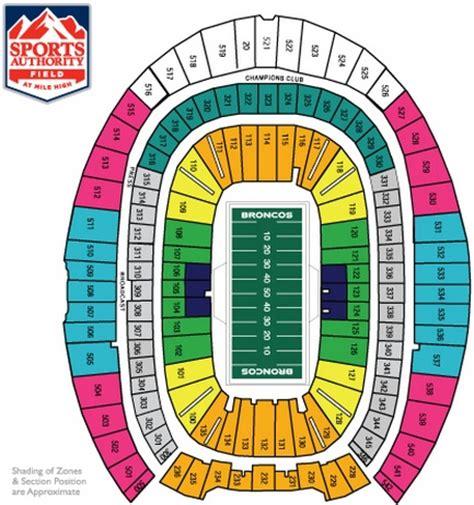 denver broncos stadium seating chart denver broncos collecting guide tickets jerseys